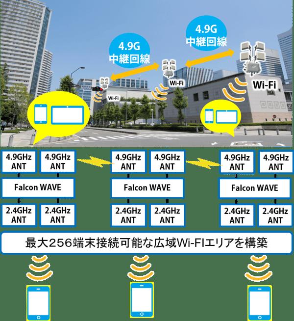 FAST挿絵1