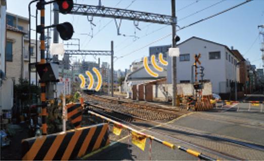 <p><strong>列車・自動車高速ローミング通信</strong></p>のサムネイル